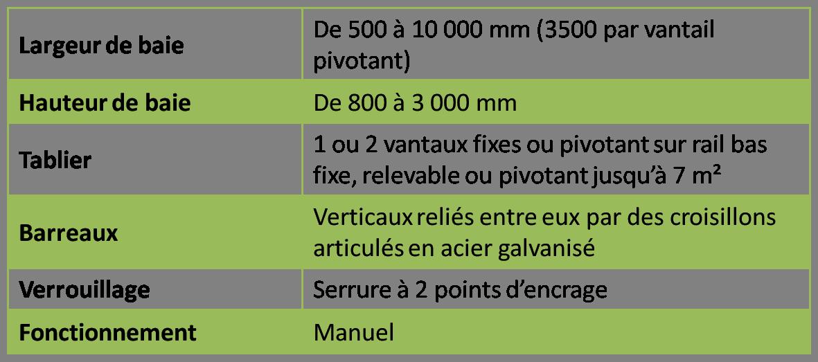 grille articulée