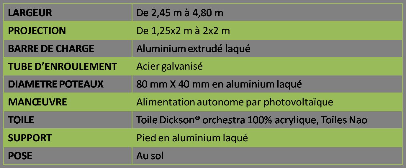 Store double pente solaire