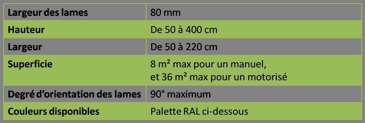 Caractéristique BSO c80